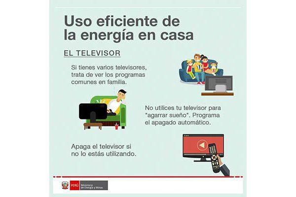 Uso eficiente de energía en casa