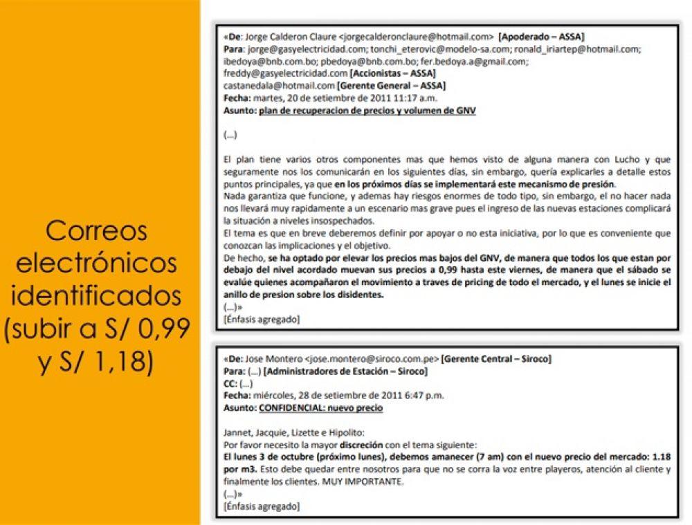 Concertación de precios a GNV